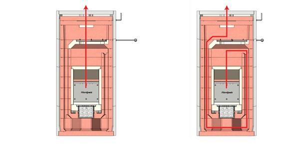 ahi SALZBURG M+1 (Nordpeis) kuni 60m2