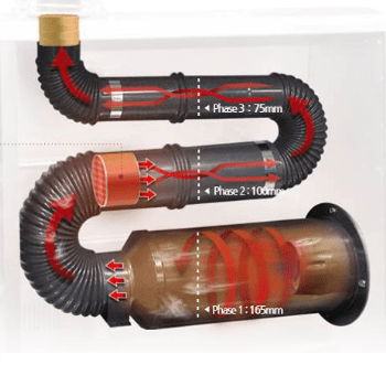 HIPERS soojuskiirgur DSO-250