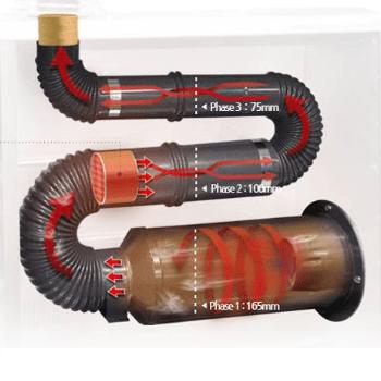 HIPERS soojuskiirgur DSO-150